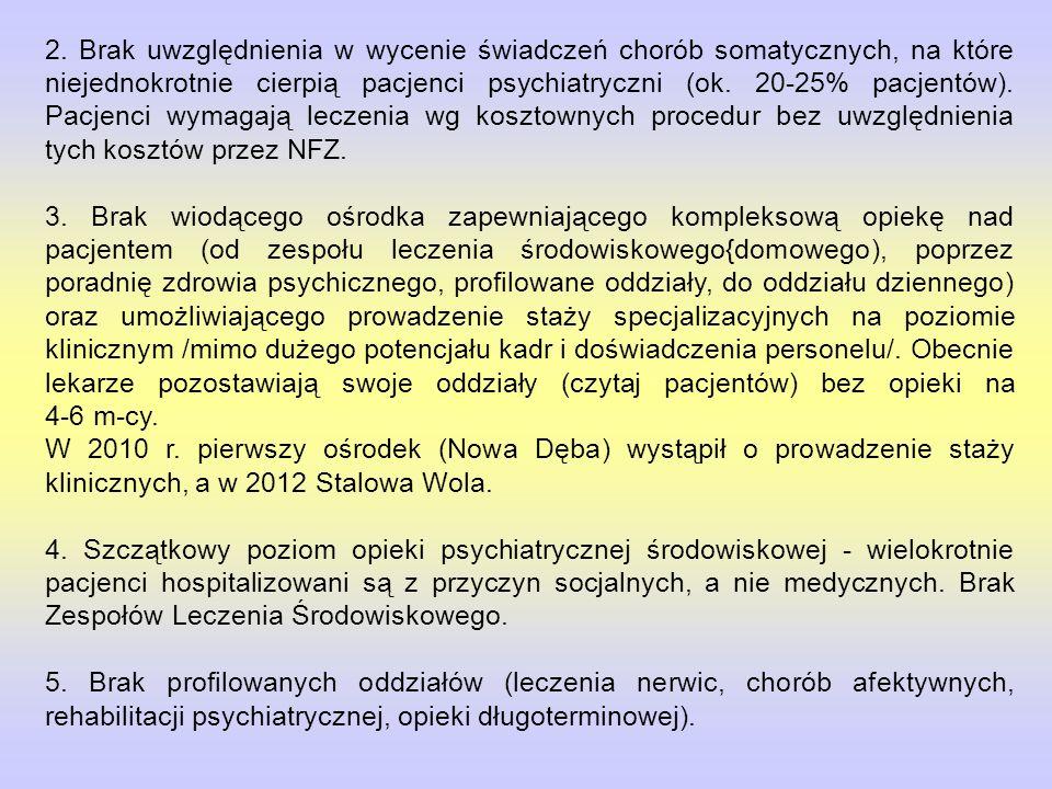 2. Brak uwzględnienia w wycenie świadczeń chorób somatycznych, na które niejednokrotnie cierpią pacjenci psychiatryczni (ok. 20-25% pacjentów). Pacjen