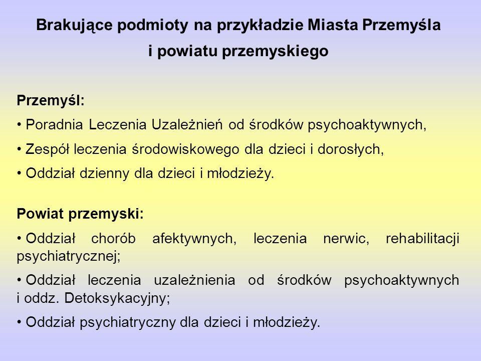 Brakujące podmioty na przykładzie Miasta Przemyśla i powiatu przemyskiego Przemyśl: Poradnia Leczenia Uzależnień od środków psychoaktywnych, Zespół leczenia środowiskowego dla dzieci i dorosłych, Oddział dzienny dla dzieci i młodzieży.