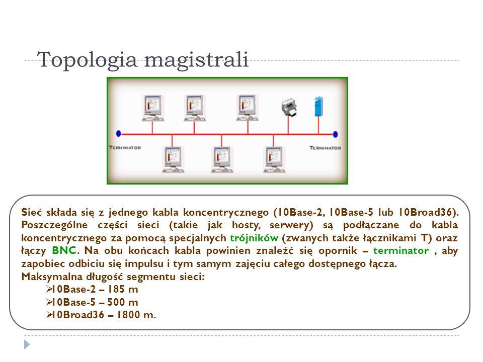 Topologia magistrali Sieć składa się z jednego kabla koncentrycznego (10Base-2, 10Base-5 lub 10Broad36). Poszczególne części sieci (takie jak hosty, s