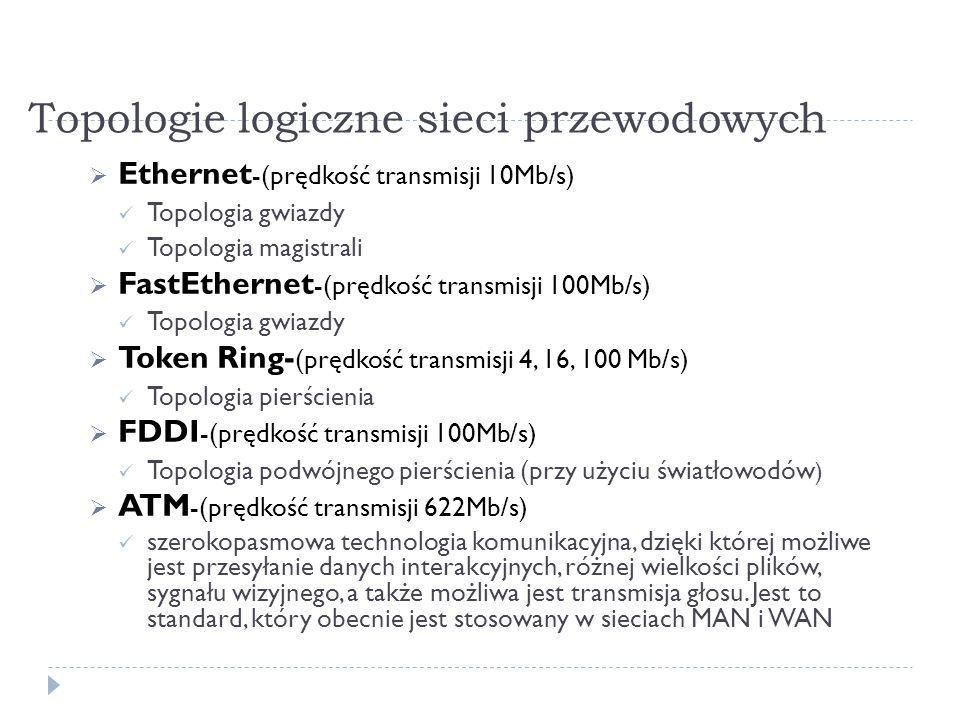 Topologie logiczne sieci przewodowych Ethernet -(prędkość transmisji 10Mb/s) Topologia gwiazdy Topologia magistrali FastEthernet -(prędkość transmisji