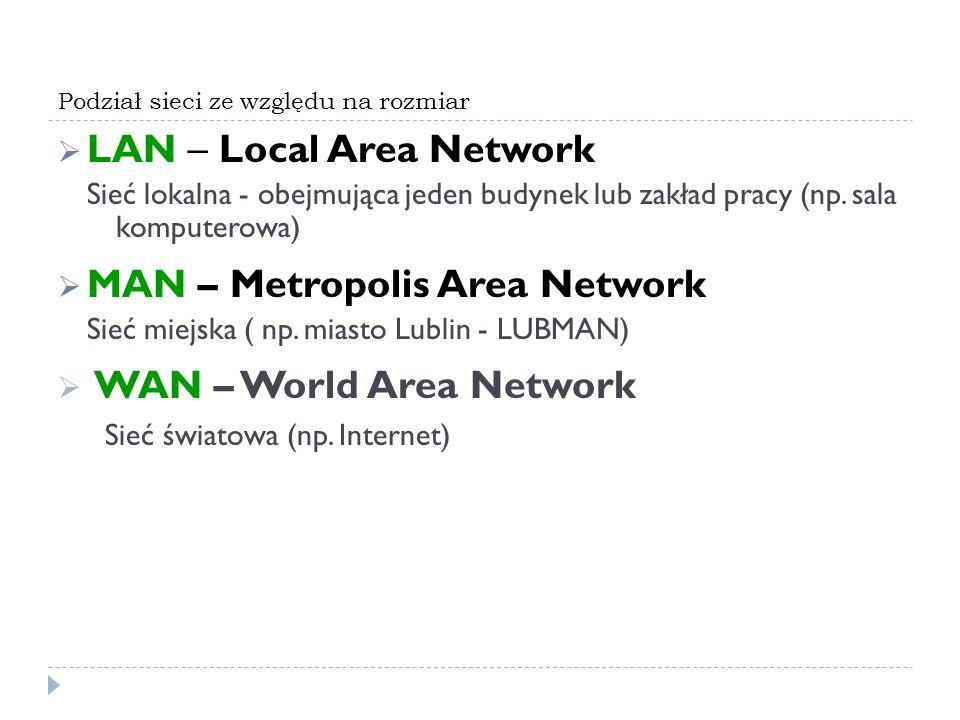 Podział sieci ze względu na rozmiar LAN – Local Area Network Sieć lokalna - obejmująca jeden budynek lub zakład pracy (np. sala komputerowa) MAN – Met