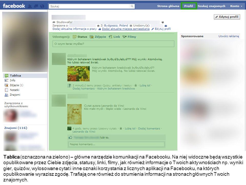 Tablica (oznaczona na zielono) – główne narzędzie komunikacji na Facebooku. Na niej widoczne będą wszystkie opublikowane przez Ciebie zdjęcia, statusy