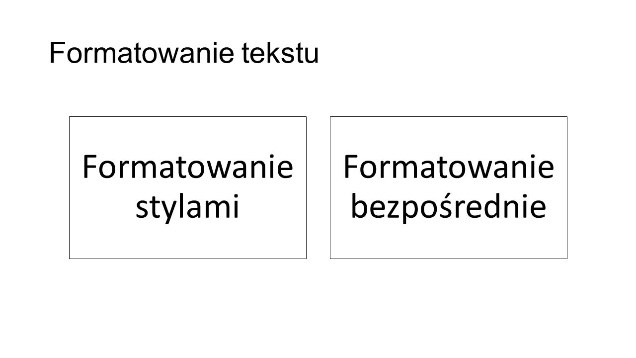 Formatowanie tekstu Formatowanie stylami Formatowanie bezpośrednie