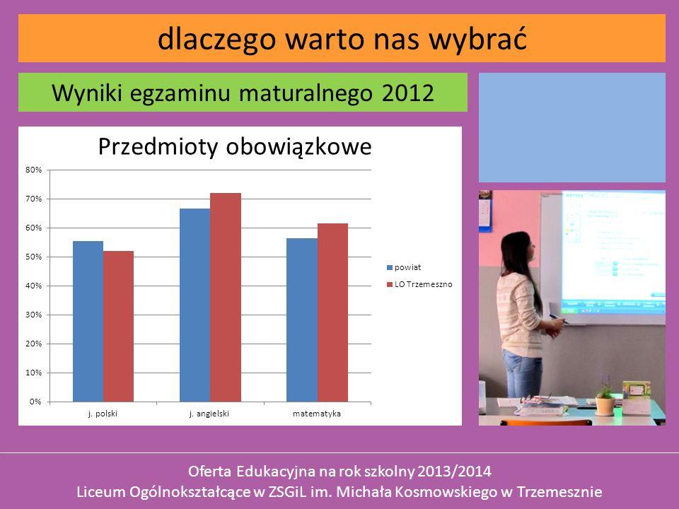Wyniki egzaminu maturalnego 2012 dlaczego warto nas wybrać Oferta Edukacyjna na rok szkolny 2013/2014 Liceum Ogólnokształcące w ZSGiL im. Michała Kosm