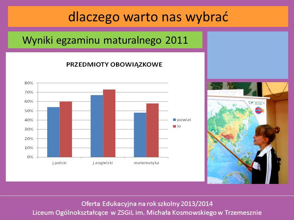 Wyniki egzaminu maturalnego 2011 dlaczego warto nas wybrać Oferta Edukacyjna na rok szkolny 2013/2014 Liceum Ogólnokształcące w ZSGiL im.