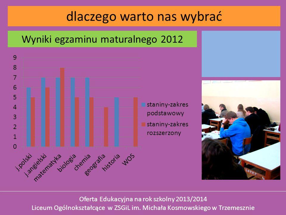 Wyniki egzaminu maturalnego 2012 dlaczego warto nas wybrać Oferta Edukacyjna na rok szkolny 2013/2014 Liceum Ogólnokształcące w ZSGiL im.
