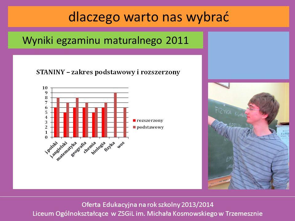 Wyniki egzaminu maturalnego 2011 dlaczego warto nas wybrać Oferta Edukacyjna na rok szkolny 2013/2014 Liceum Ogólnokształcące w ZSGiL im. Michała Kosm