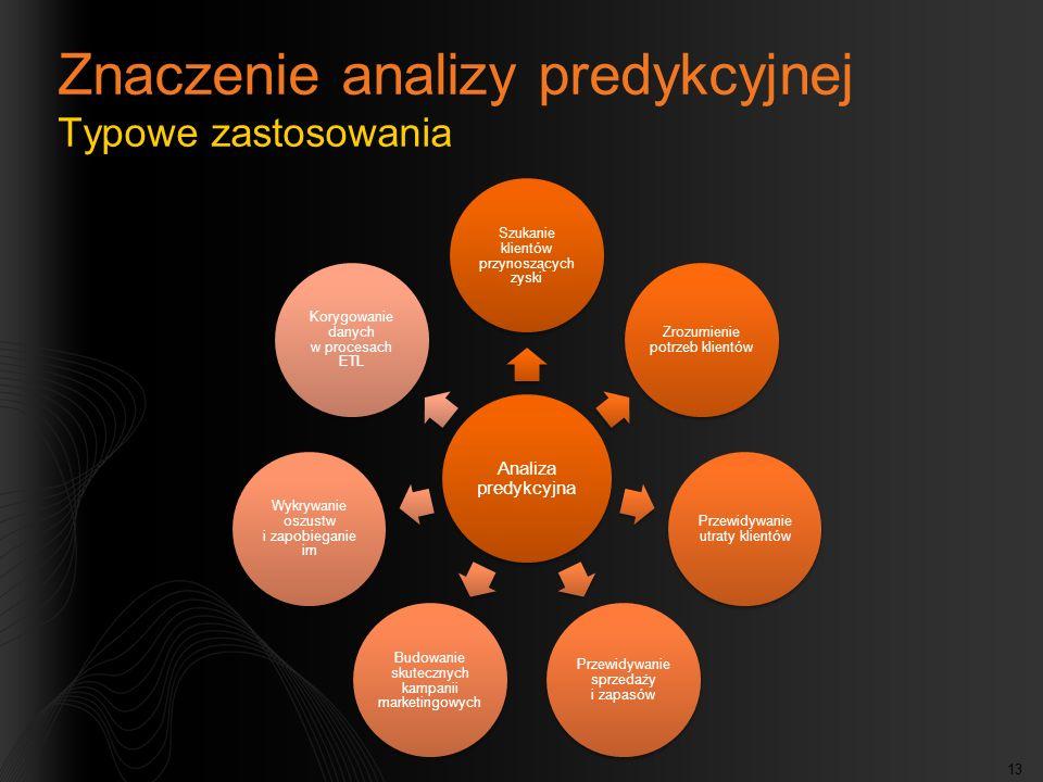 13 Znaczenie analizy predykcyjnej Typowe zastosowania