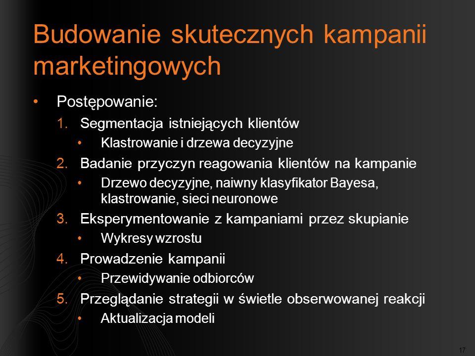 17 Budowanie skutecznych kampanii marketingowych Postępowanie: 1.Segmentacja istniejących klientów Klastrowanie i drzewa decyzyjne 2.Badanie przyczyn