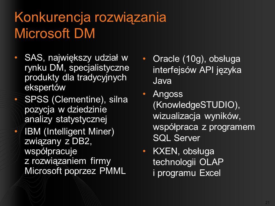 21 Konkurencja rozwiązania Microsoft DM SAS, największy udział w rynku DM, specjalistyczne produkty dla tradycyjnych ekspertów SPSS (Clementine), siln