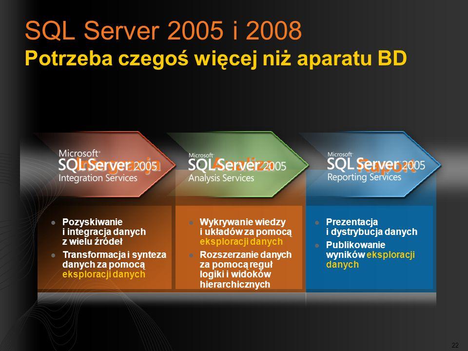 22 Pozyskiwanie i integracja danych z wielu źródeł Transformacja i synteza danych za pomocą eksploracji danych Wykrywanie wiedzy i układów za pomocą e