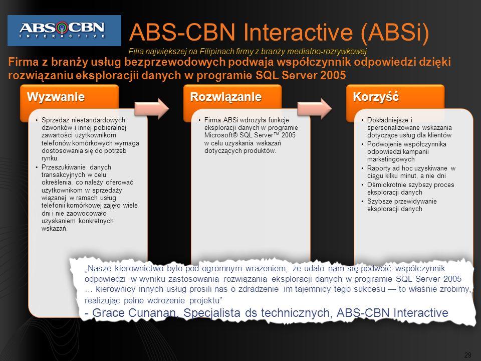 29 ABS-CBN Interactive (ABSi) Firma z branży usług bezprzewodowych podwaja współczynnik odpowiedzi dzięki rozwiązaniu eksploracjii danych w programie