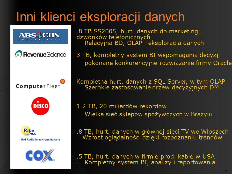 31.8 TB SS2005, hurt. danych do marketingu dzwonków telefonicznych Relacyjna BD, OLAP i eksploracja danych 3 TB, kompletny system BI wspomagania decyz