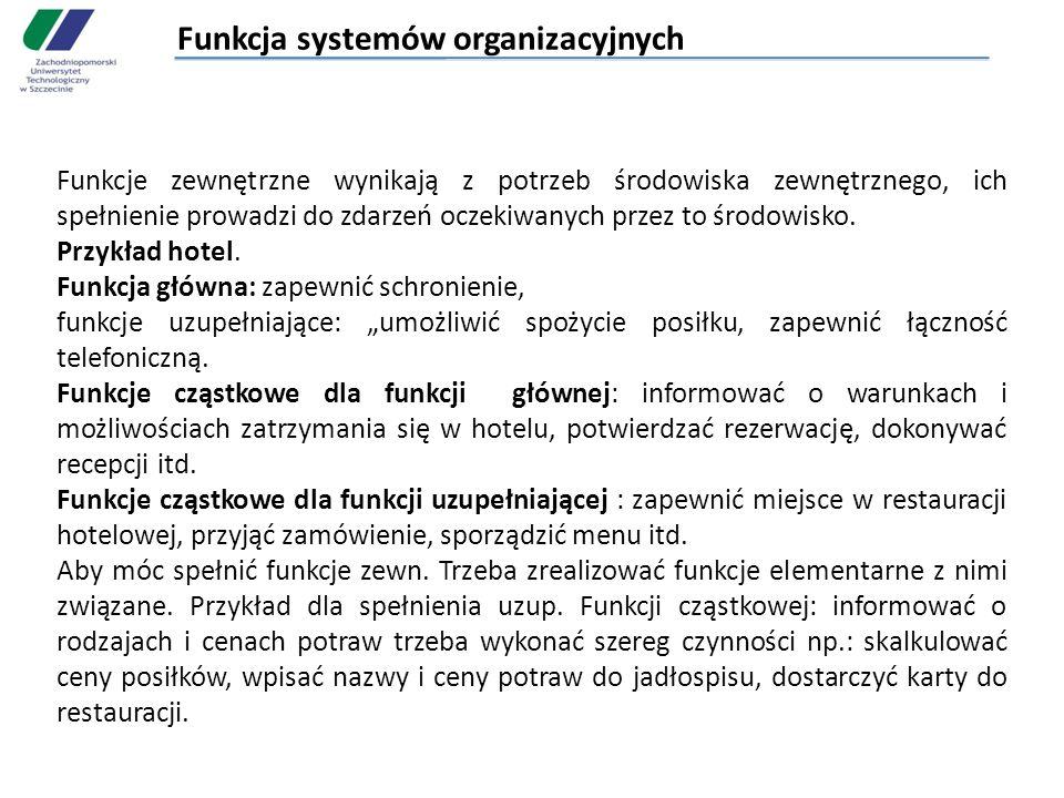Funkcja systemów organizacyjnych Funkcje zewnętrzne wynikają z potrzeb środowiska zewnętrznego, ich spełnienie prowadzi do zdarzeń oczekiwanych przez