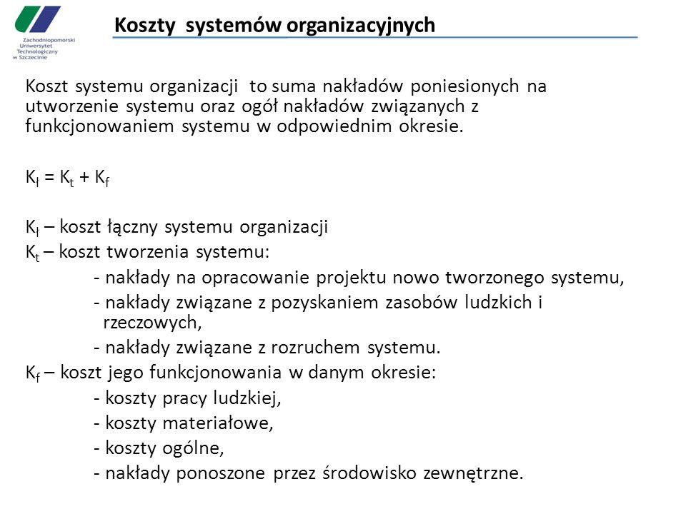 Koszty systemów organizacyjnych Koszt systemu organizacji to suma nakładów poniesionych na utworzenie systemu oraz ogół nakładów związanych z funkcjon