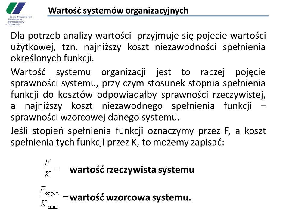 Wartość systemów organizacyjnych Dla potrzeb analizy wartości przyjmuje się pojecie wartości użytkowej, tzn. najniższy koszt niezawodności spełnienia