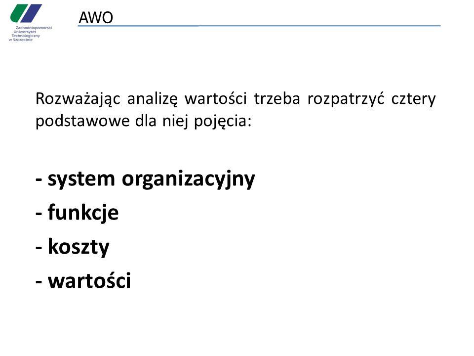 AWO Rozważając analizę wartości trzeba rozpatrzyć cztery podstawowe dla niej pojęcia: - system organizacyjny - funkcje - koszty - wartości