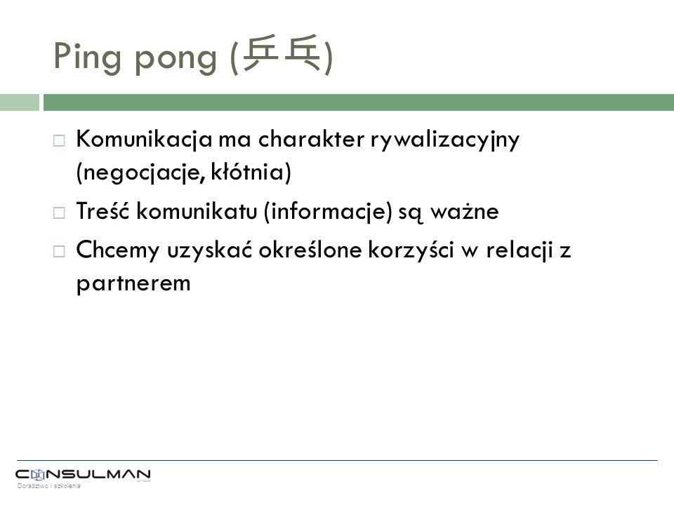 Doradztwo i szkolenia Ping pong ( ) Komunikacja ma charakter rywalizacyjny (negocjacje, kłótnia) Treść komunikatu (informacje) są ważne Chcemy uzyskać
