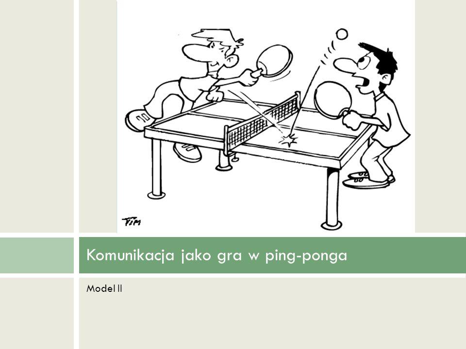 Model II Komunikacja jako gra w ping-ponga