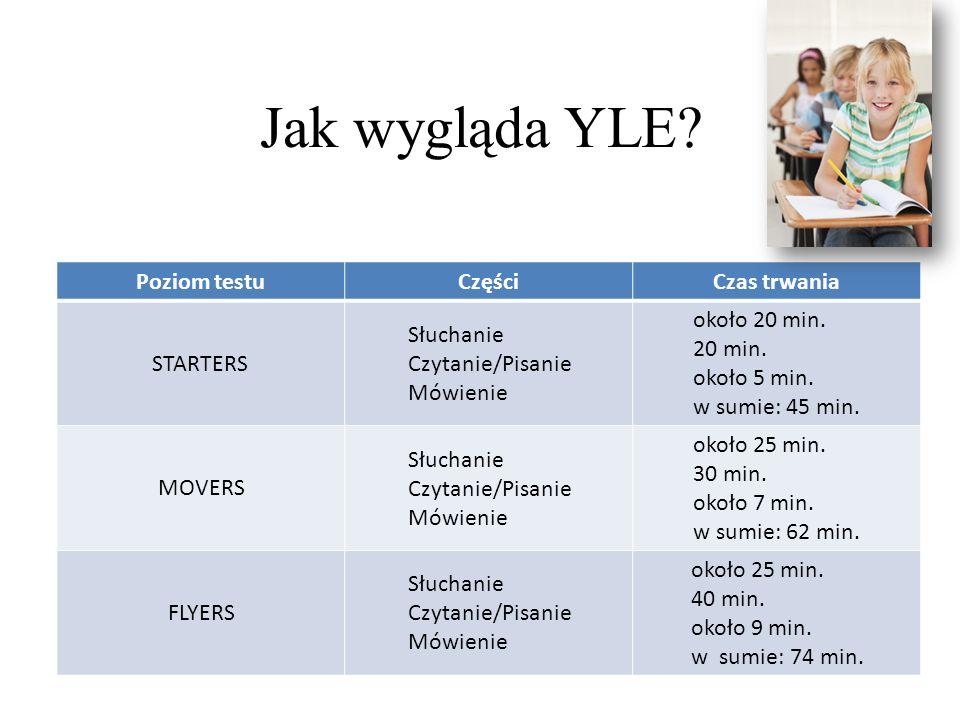 Jak wygląda YLE? Poziom testuCzęściCzas trwania STARTERS Słuchanie Czytanie/Pisanie Mówienie około 20 min. 20 min. około 5 min. w sumie: 45 min. MOVER