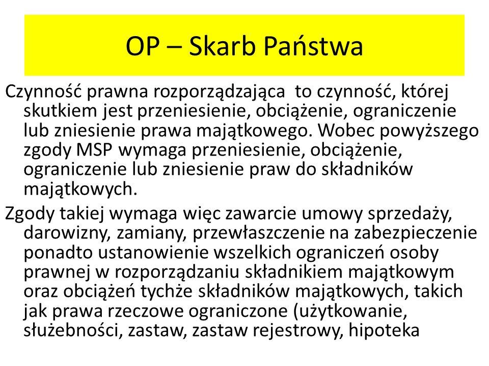 Zasady reprezentacji SP, jako podmiotu praw i obowiązków.
