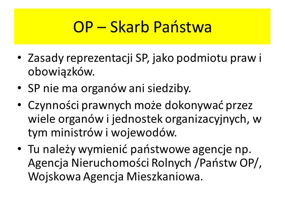 Zasady reprezentacji SP, jako podmiotu praw i obowiązków. SP nie ma organów ani siedziby. Czynności prawnych może dokonywać przez wiele organów i jedn