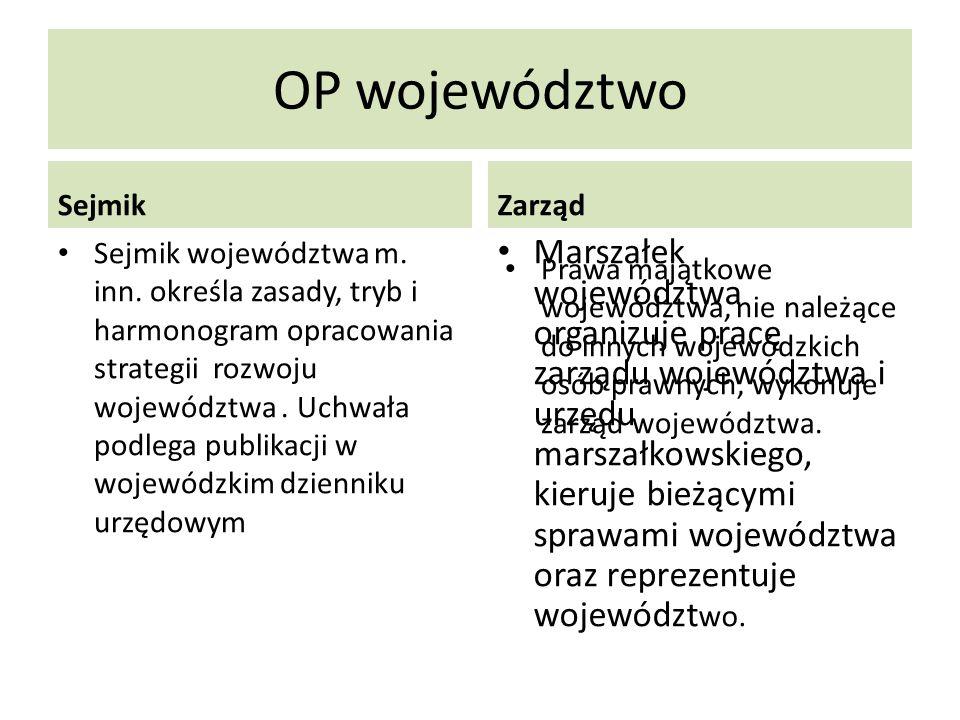 OP województwo Sejmik Sejmik województwa m. inn. określa zasady, tryb i harmonogram opracowania strategii rozwoju województwa. Uchwała podlega publika