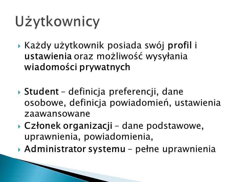 Każdy użytkownik posiada swój profil i ustawienia oraz możliwość wysyłania wiadomości prywatnych Student – definicja preferencji, dane osobowe, defini