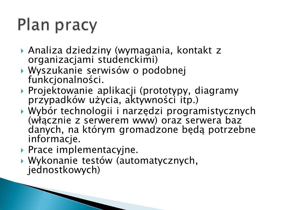 Analiza dziedziny (wymagania, kontakt z organizacjami studenckimi) Wyszukanie serwisów o podobnej funkcjonalności.