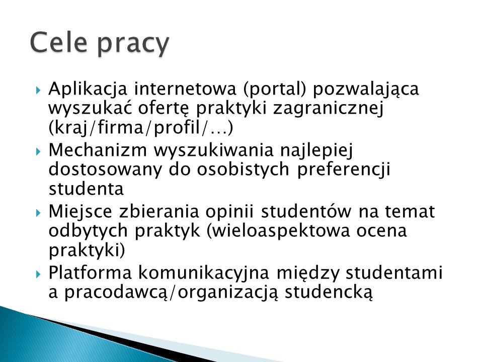 Aplikacja internetowa (portal) pozwalająca wyszukać ofertę praktyki zagranicznej (kraj/firma/profil/…) Mechanizm wyszukiwania najlepiej dostosowany do osobistych preferencji studenta Miejsce zbierania opinii studentów na temat odbytych praktyk (wieloaspektowa ocena praktyki) Platforma komunikacyjna między studentami a pracodawcą/organizacją studencką