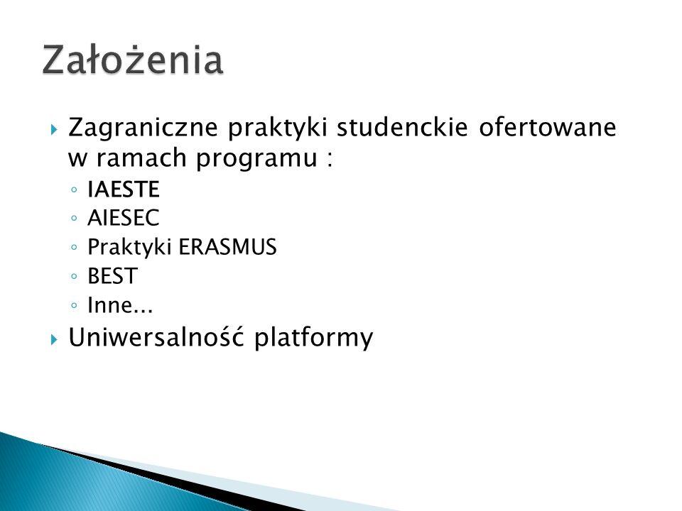 Zagraniczne praktyki studenckie ofertowane w ramach programu : IAESTE AIESEC Praktyki ERASMUS BEST Inne... Uniwersalność platformy
