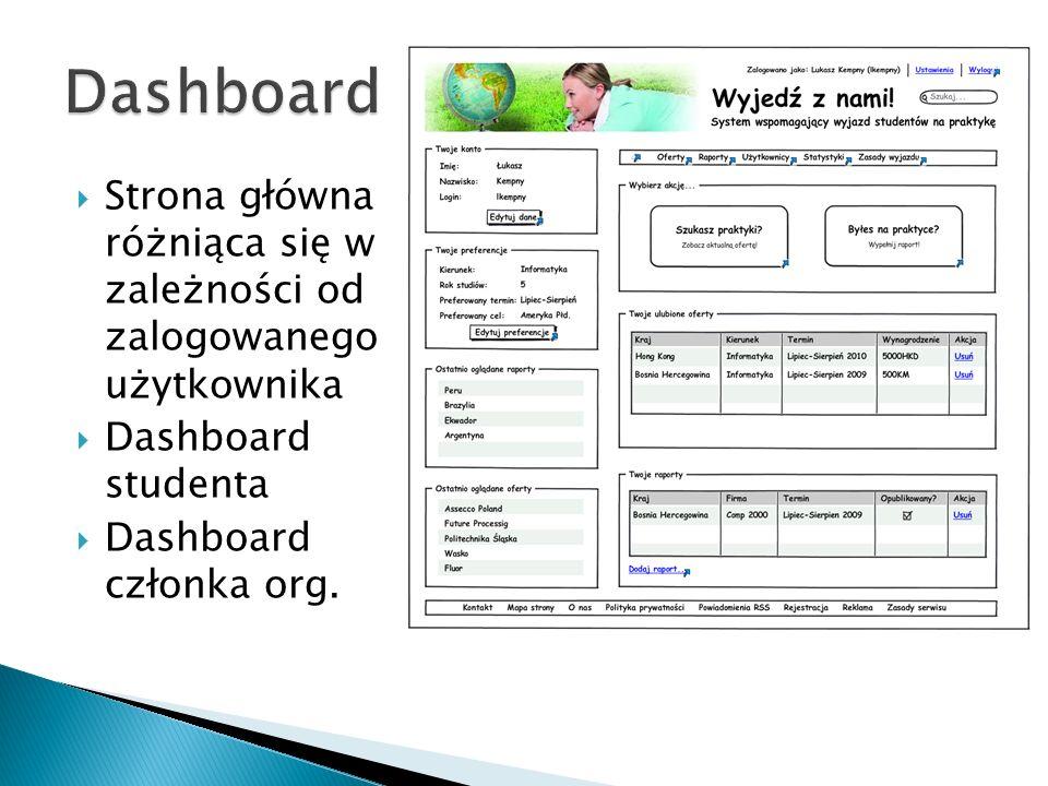 Strona główna różniąca się w zależności od zalogowanego użytkownika Dashboard studenta Dashboard członka org.