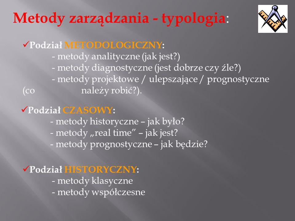 Metody zarządzania - typologia : Podział METODOLOGICZNY: - metody analityczne (jak jest?) - metody diagnostyczne (jest dobrze czy źle?) - metody proje