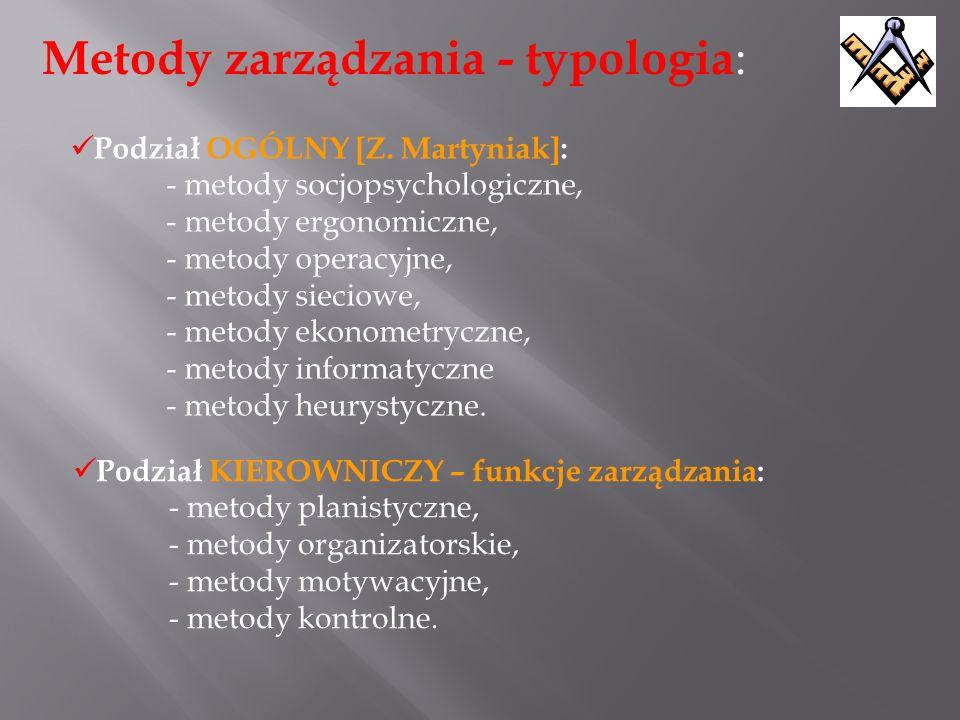 Metody zarządzania - typologia : Podział OGÓLNY [Z. Martyniak]: - metody socjopsychologiczne, - metody ergonomiczne, - metody operacyjne, - metody sie