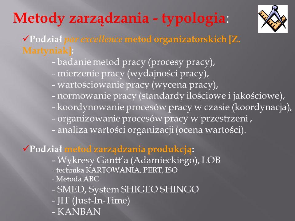 Metody zarządzania - typologia : Podział par excellence metod organizatorskich [Z. Martyniak]: - badanie metod pracy (procesy pracy), - mierzenie prac