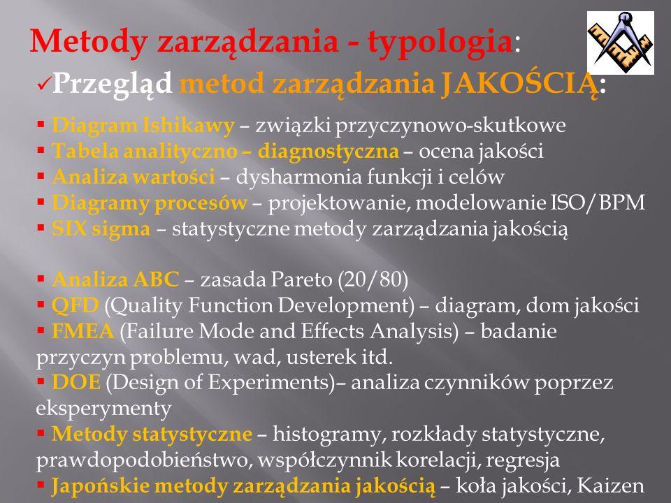 Metody zarządzania - typologia : Przegląd metod zarządzania JAKOŚCIĄ: Diagram Ishikawy – związki przyczynowo-skutkowe Tabela analityczno – diagnostycz