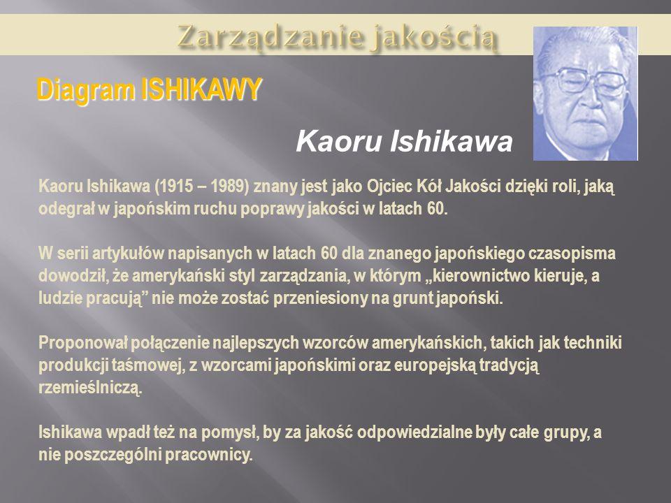 Diagram ISHIKAWY Kaoru Ishikawa Kaoru Ishikawa (1915 – 1989) znany jest jako Ojciec Kół Jakości dzięki roli, jaką odegrał w japońskim ruchu poprawy ja