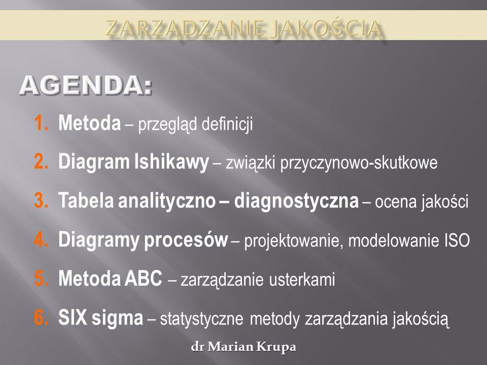 1. Metoda – przegląd definicji 2. Diagram Ishikawy – związki przyczynowo-skutkowe 3. Tabela analityczno – diagnostyczna – ocena jakości 4. Diagramy pr