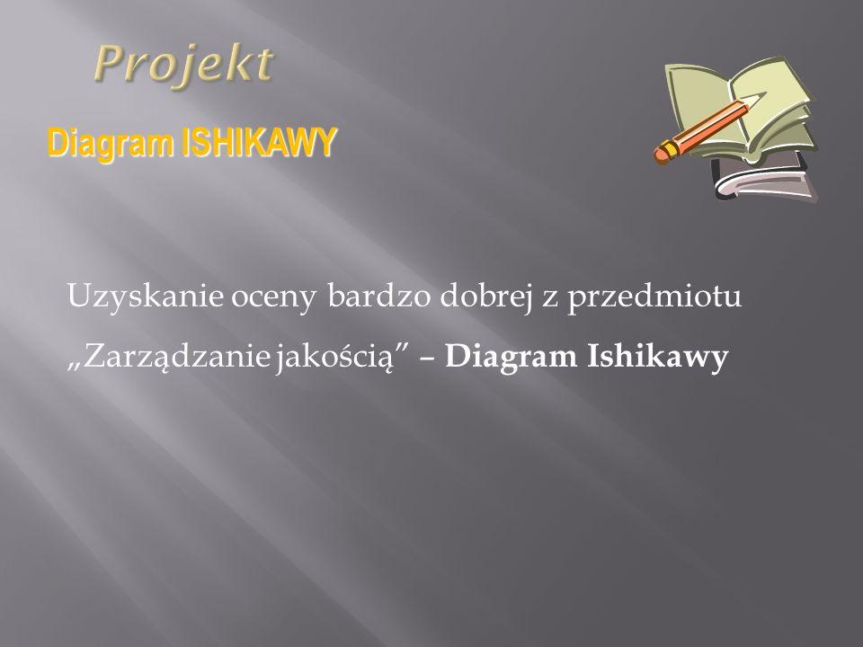 Uzyskanie oceny bardzo dobrej z przedmiotu Zarządzanie jakością – Diagram Ishikawy Diagram ISHIKAWY