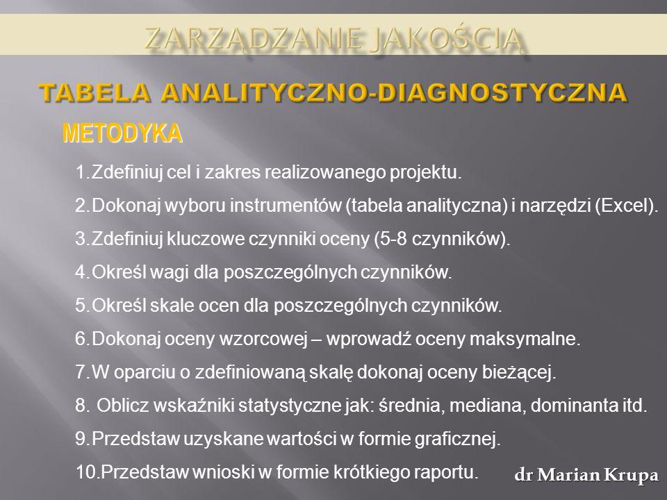 1.Zdefiniuj cel i zakres realizowanego projektu. 2.Dokonaj wyboru instrumentów (tabela analityczna) i narzędzi (Excel). 3.Zdefiniuj kluczowe czynniki