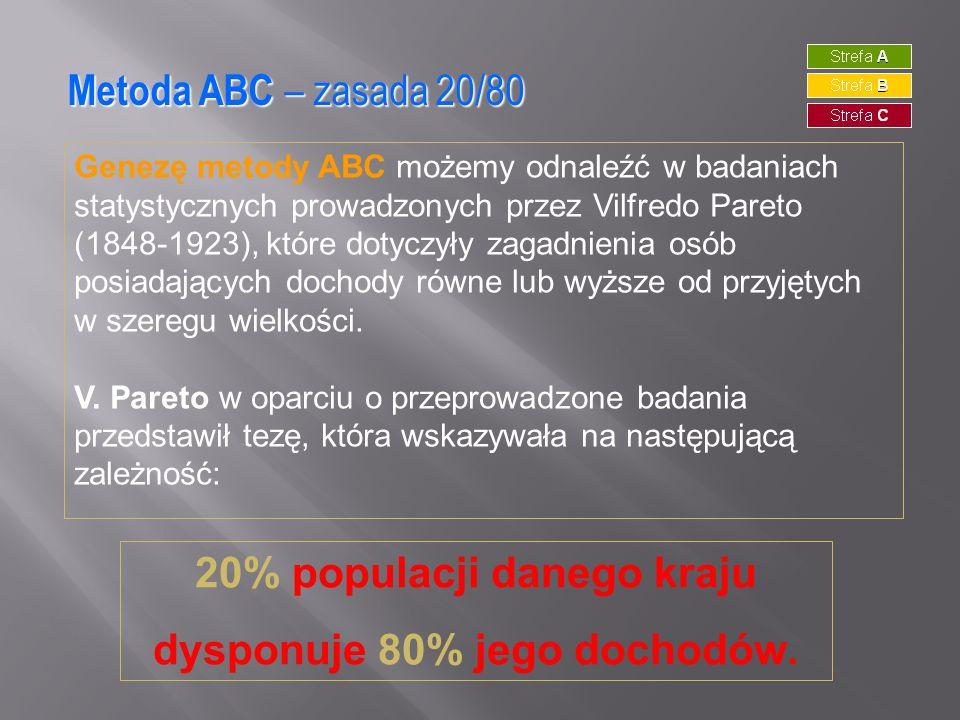 Metoda ABC – zasada 20/80 Genezę metody ABC możemy odnaleźć w badaniach statystycznych prowadzonych przez Vilfredo Pareto (1848-1923), które dotyczyły
