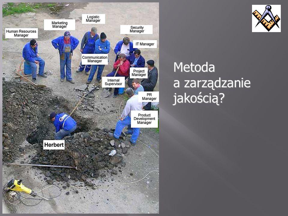 Metody zarządzania - typologia : Podział par excellence metod organizatorskich [Z.