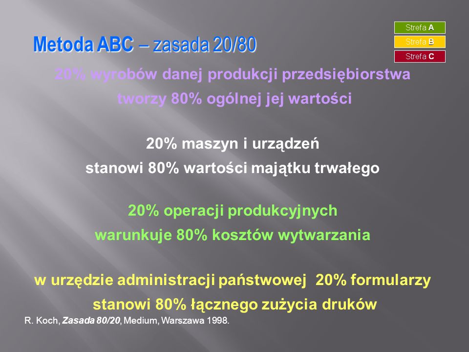 Metoda ABC – zasada 20/80 R. Koch, Zasada 80/20, Medium, Warszawa 1998. 20% wyrobów danej produkcji przedsiębiorstwa tworzy 80% ogólnej jej wartości 2