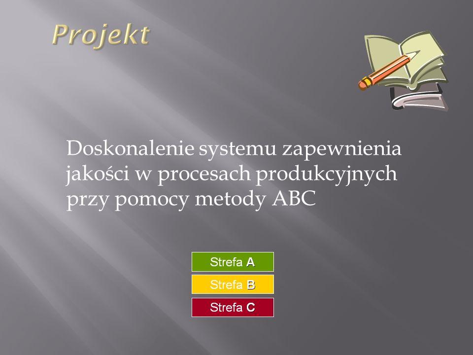 Doskonalenie systemu zapewnienia jakości w procesach produkcyjnych przy pomocy metody ABC