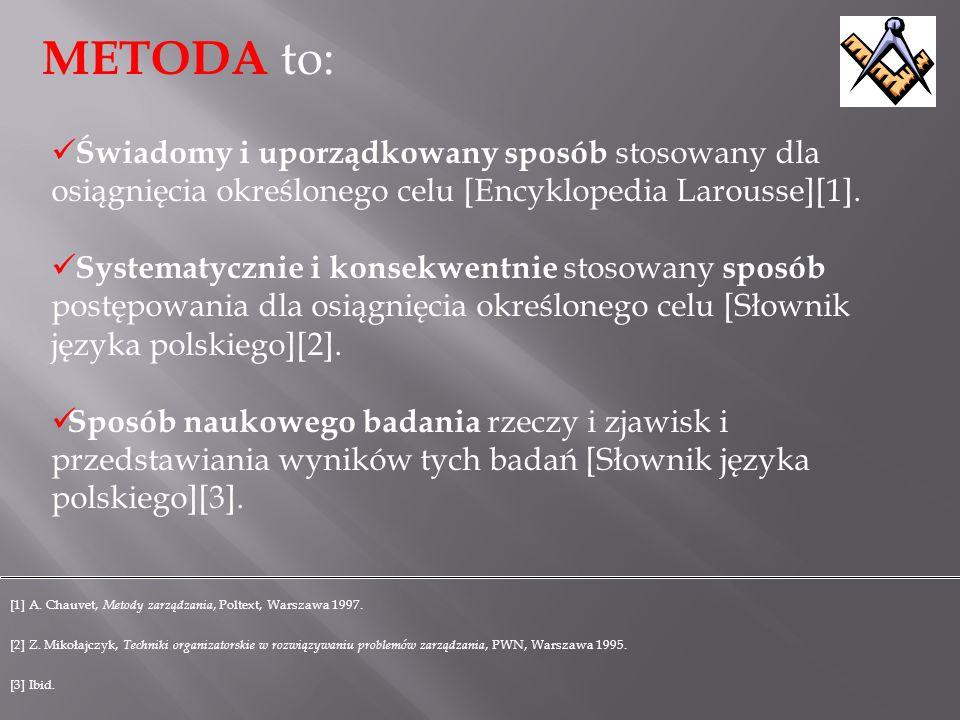 METODA to: Systematyczny sposób postępowania, przy czym sposób oznacza umyślny tok jakiegoś działania, a więc skład i układ jego stadiów [T.