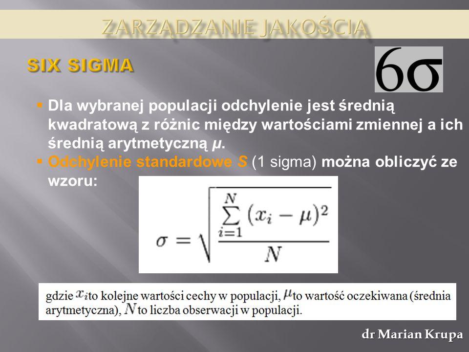 dr Marian Krupa Dla wybranej populacji odchylenie jest średnią kwadratową z różnic między wartościami zmiennej a ich średnią arytmetyczną μ. Odchyleni
