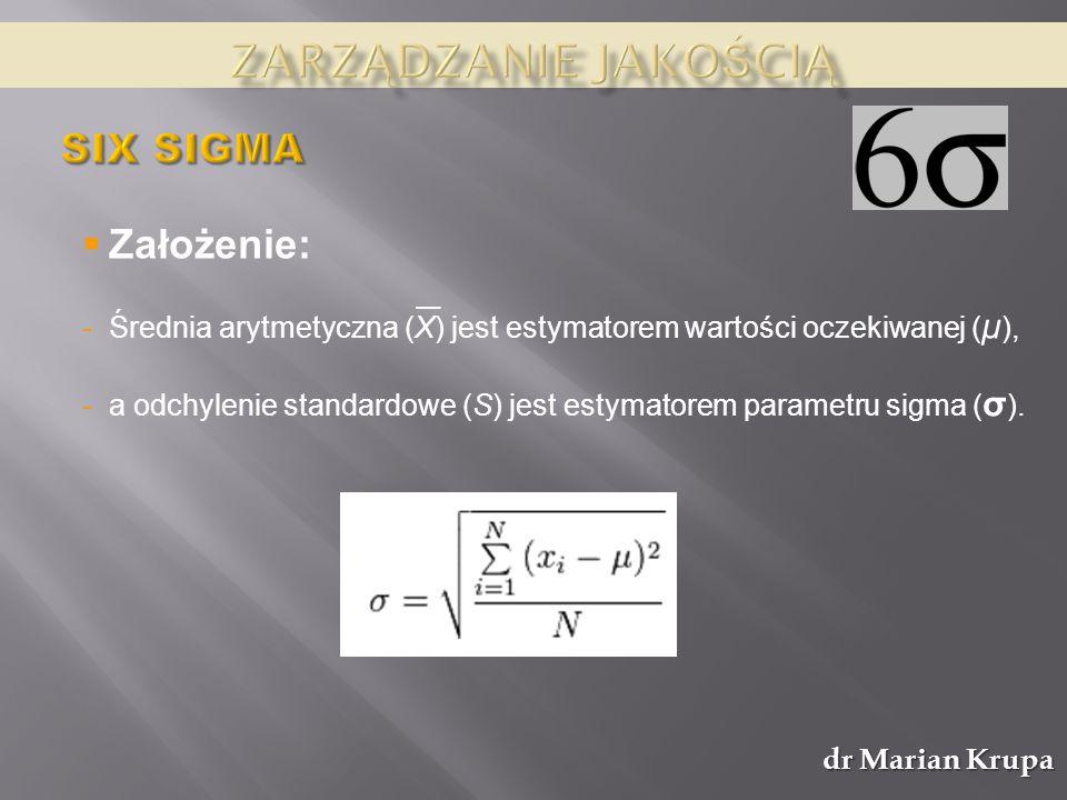 dr Marian Krupa Założenie: -Średnia arytmetyczna (X) jest estymatorem wartości oczekiwanej ( μ ), -a odchylenie standardowe (S) jest estymatorem param