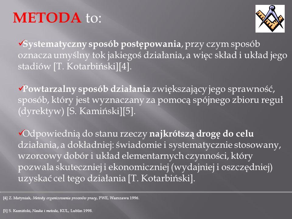 Metodyka: dr Marian Krupa 1.Zdefiniuj nazwę i cel procedury.