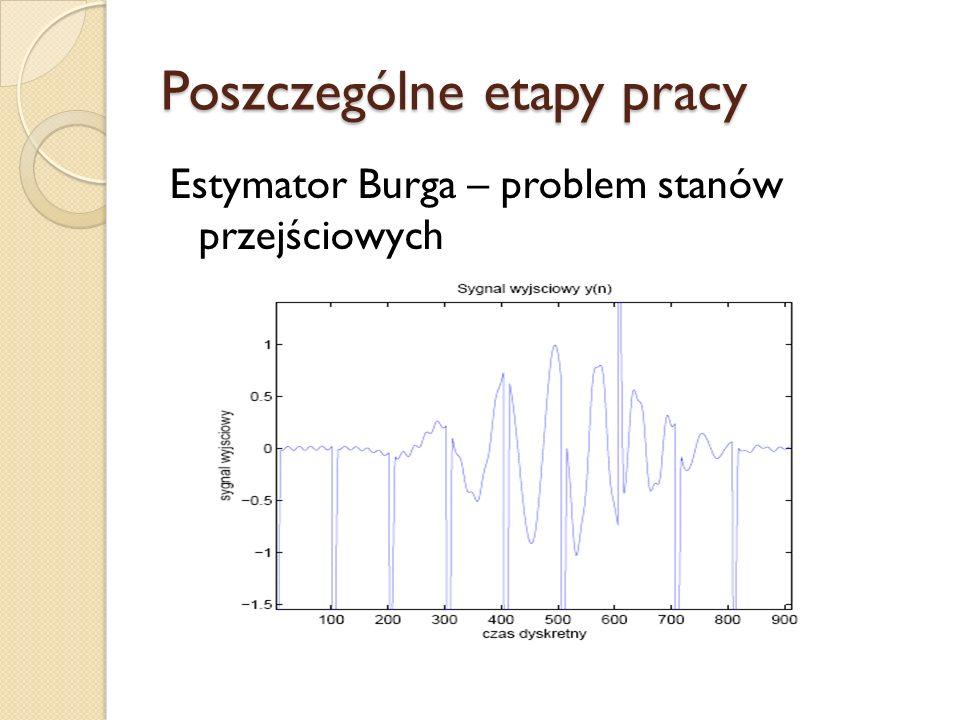 Poszczególne etapy pracy Estymator Burga – problem stanów przejściowych