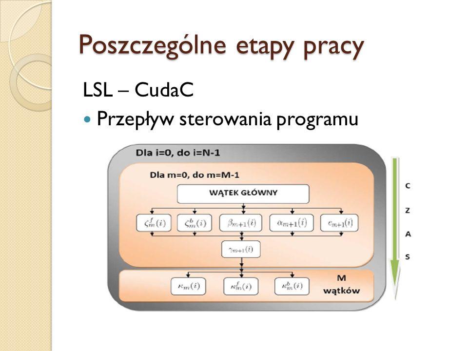 Poszczególne etapy pracy LSL – CudaC Przepływ sterowania programu